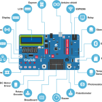 試作回路が手軽に作れるArduino試作ボード「tinylab」