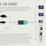 古いノートPCの電源アダプタを最新のMacBook Pro用USB-C充電器に変身させる「AnyWatt」