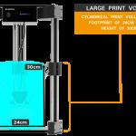 デルタ型FDM方式3Dプリンターがトランスフォームし直行軸型レーザー&CNC加工機に!!「Optimus 3D」